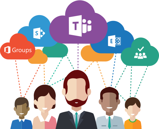 Microsoft Teams & Office 365 Groups eBook
