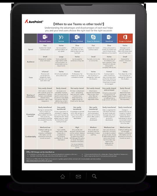 Microsoft Teams & Office 365 Groups eBook