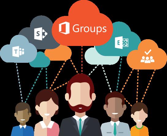 はじめてみよう office 365 groups microsoft teams 導入から利活用